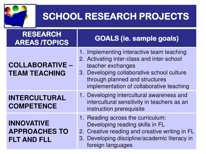 SCHOOL RESEARCH PROJECTS