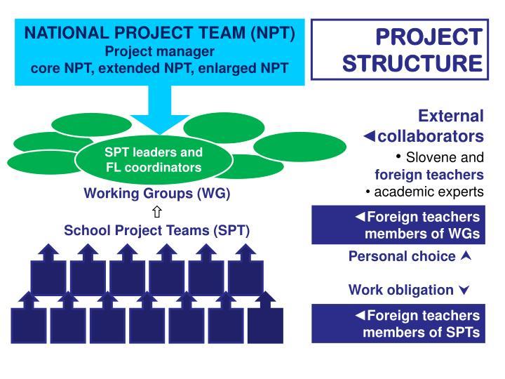 SPT leaders and FL coordinators