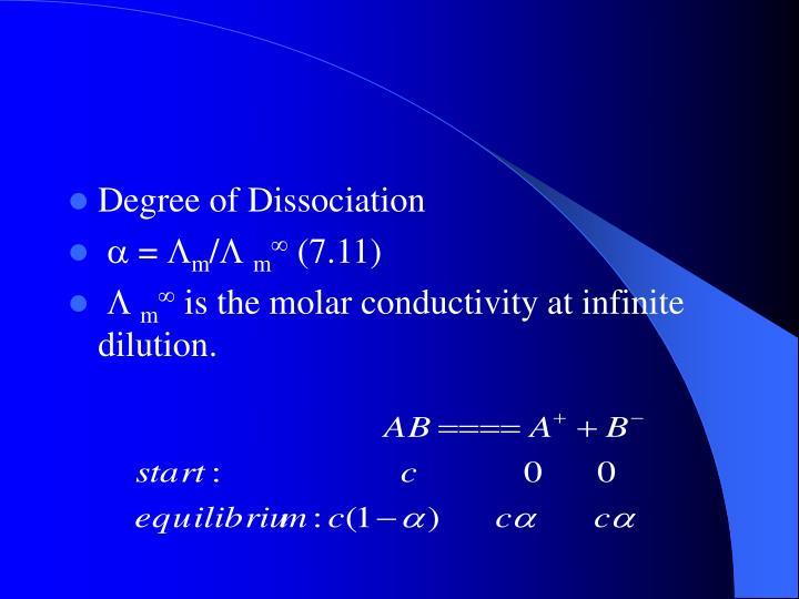 Degree of Dissociation