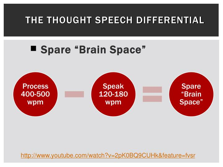 The thought Speech Differential
