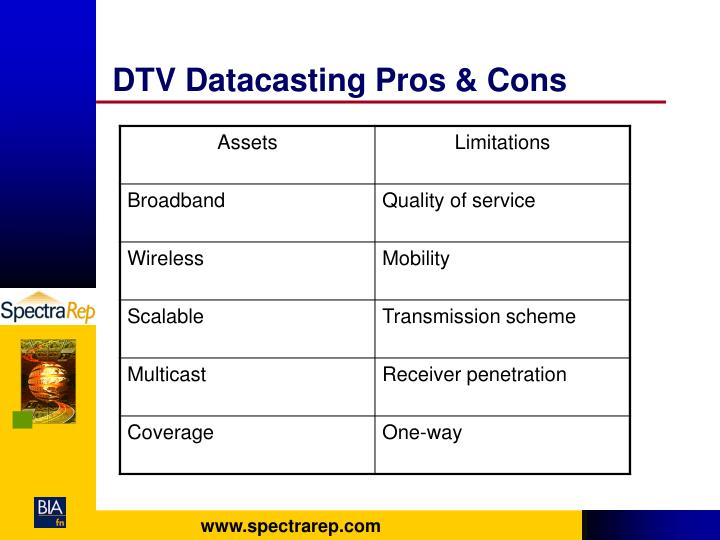 DTV Datacasting Pros & Cons