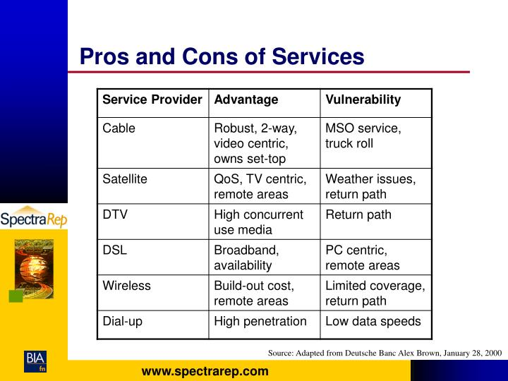 Pros and Cons of Services