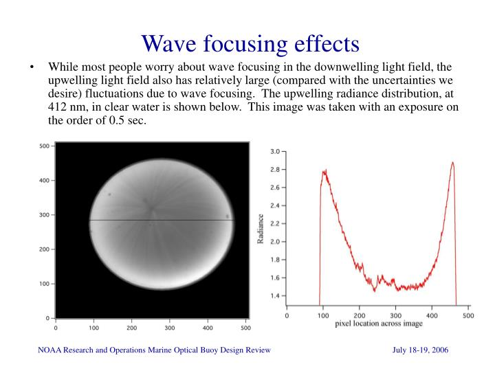 Wave focusing effects