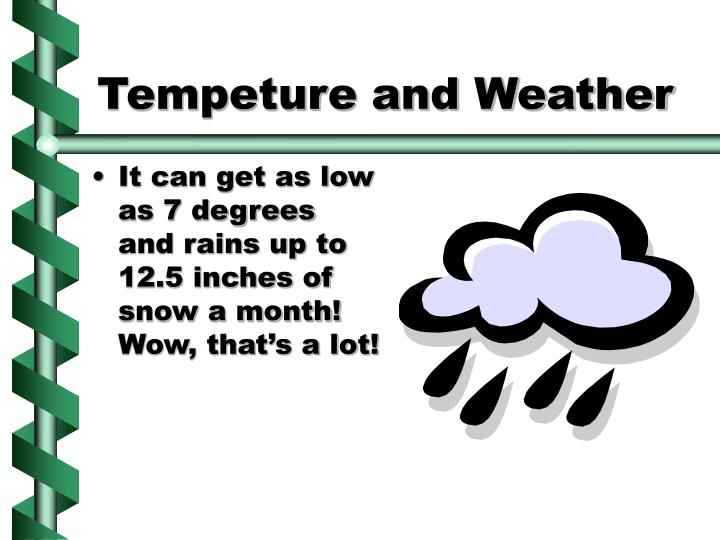 Tempeture and weather
