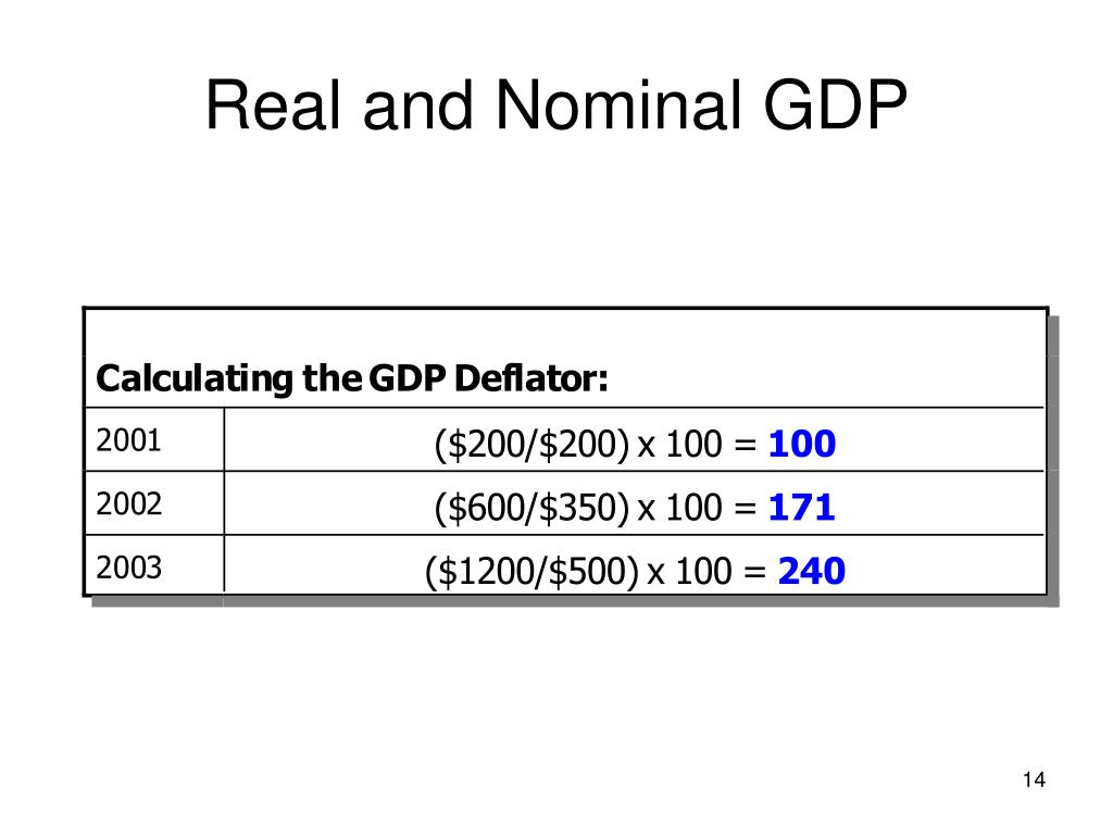 what is the difference between gdp and ni