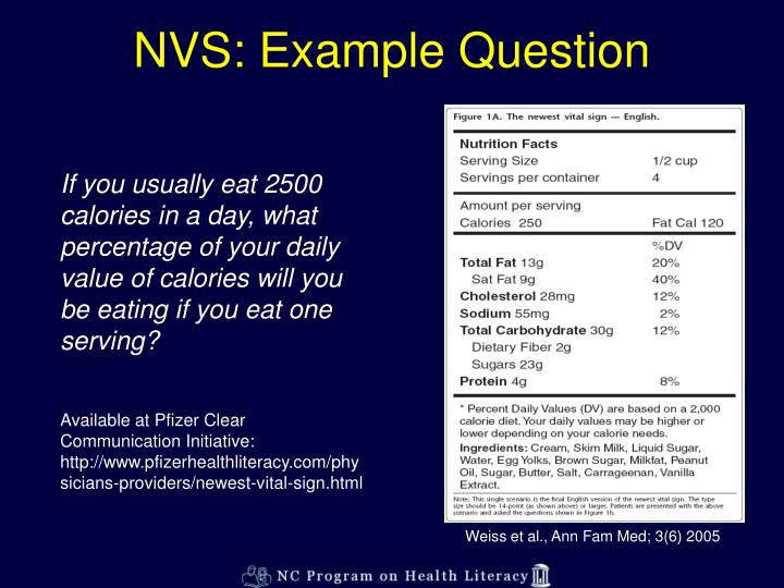 NVS: Example Question