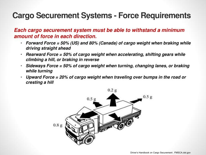 Cargo Securement Systems - Force Requirements