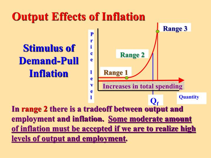 effects of inflation case of kenya The effects of exchange rate volatility on the inflation rate in kenya of inflation and moderate negative effects of the currency as the case.
