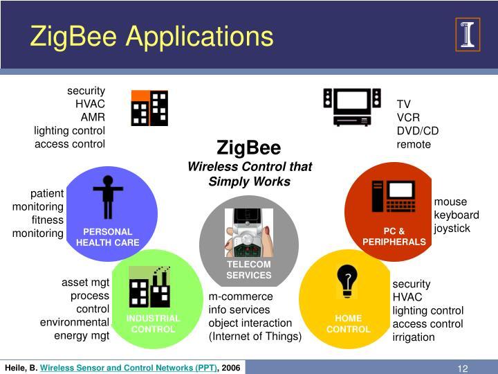 Ppt 563 11 1 Zigbee Powerpoint Presentation Id 6760224