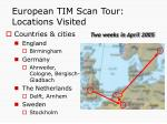 european tim scan tour locations visited