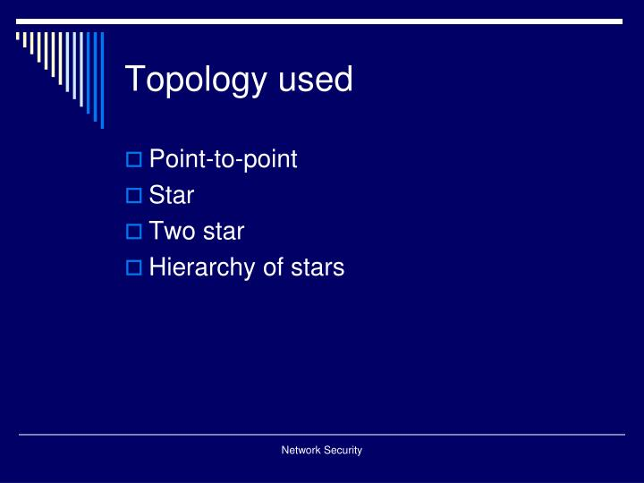 Topology used