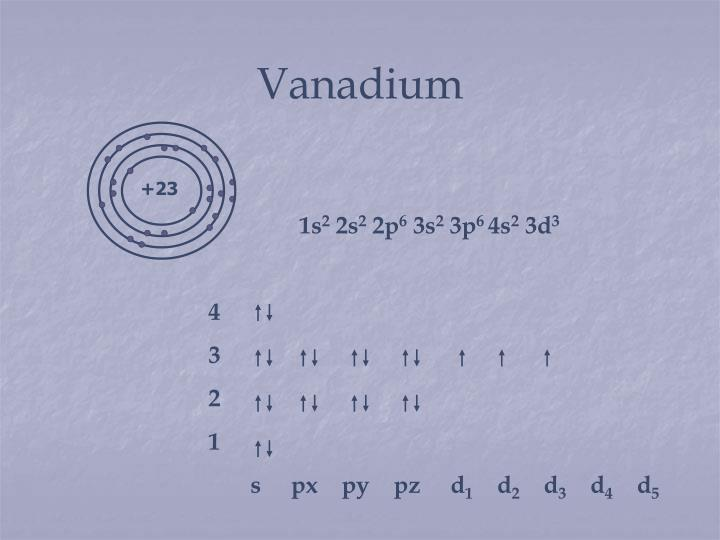 Ppt Electron Configuration Powerpoint Presentation Id6760383