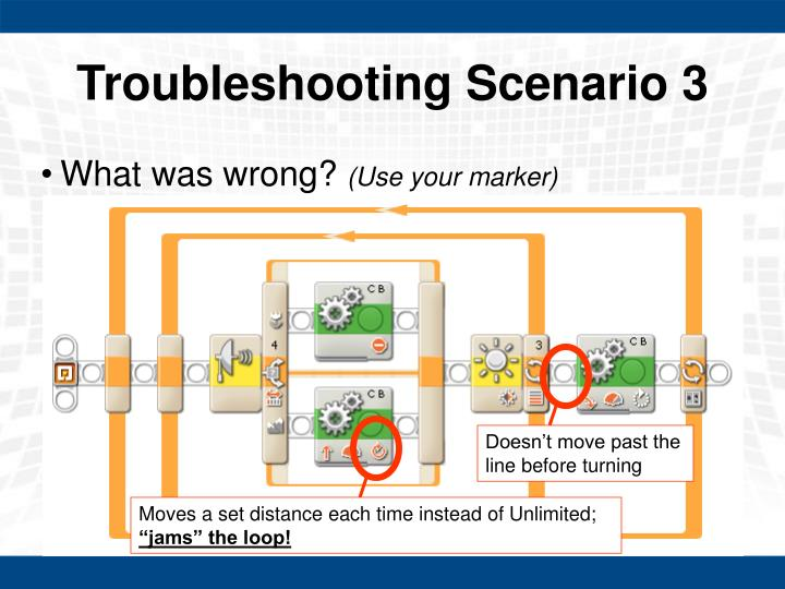 Troubleshooting Scenario 3