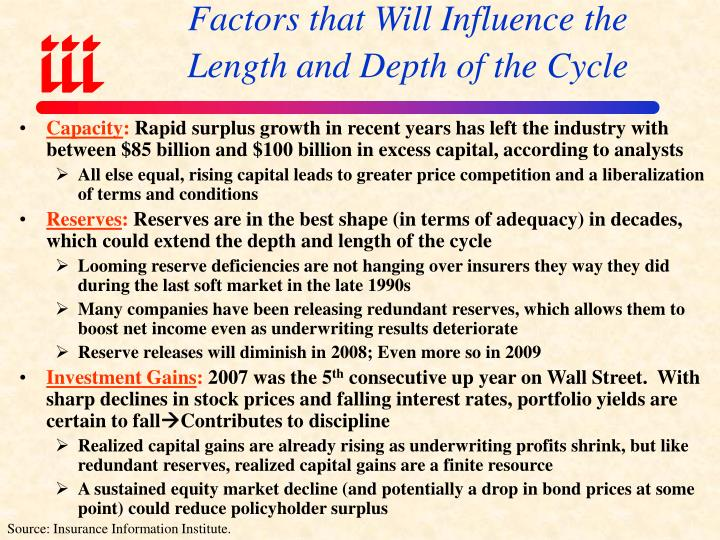 Factors that Will Influence the