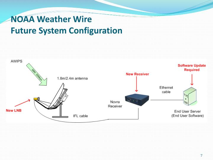 NOAA Weather Wire