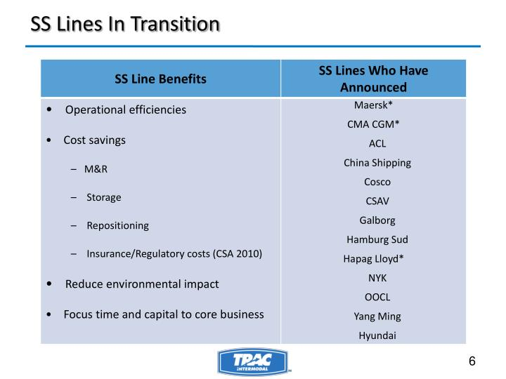 SS Lines In Transition
