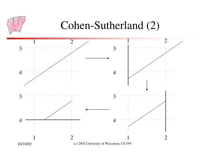 Cohen-Sutherland (2)