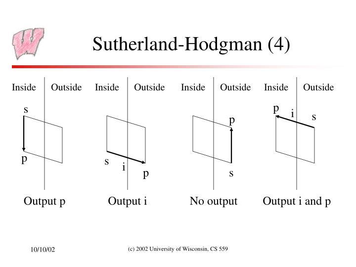 Sutherland-Hodgman (4)