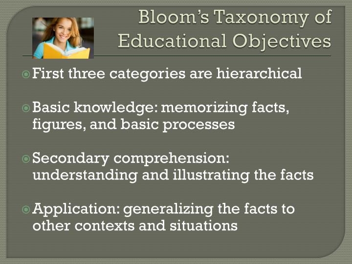 Bloom's Taxonomy of