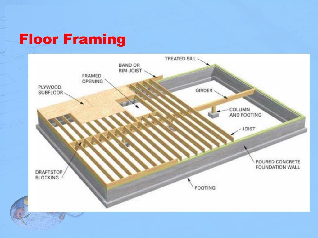 Floor Framing PowerPoint Presentation