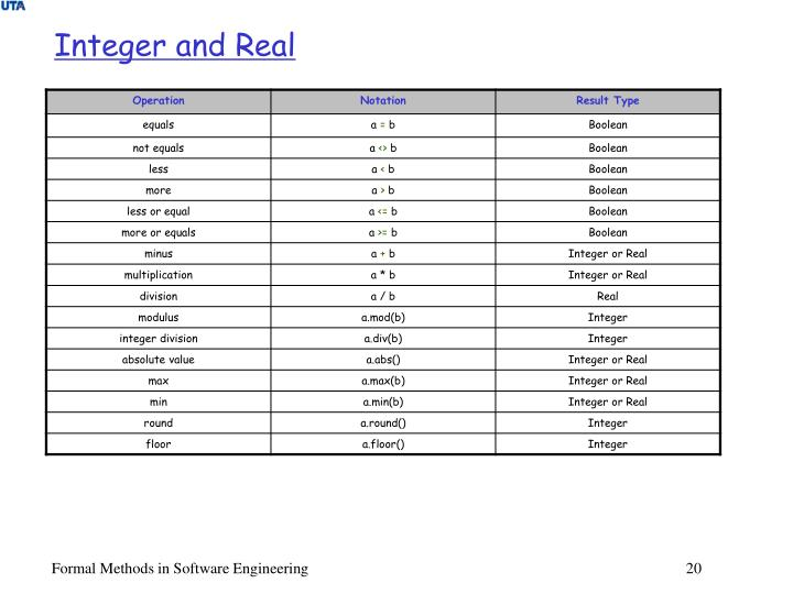 Integer and Real