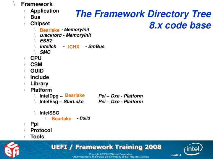 The Framework Directory Tree