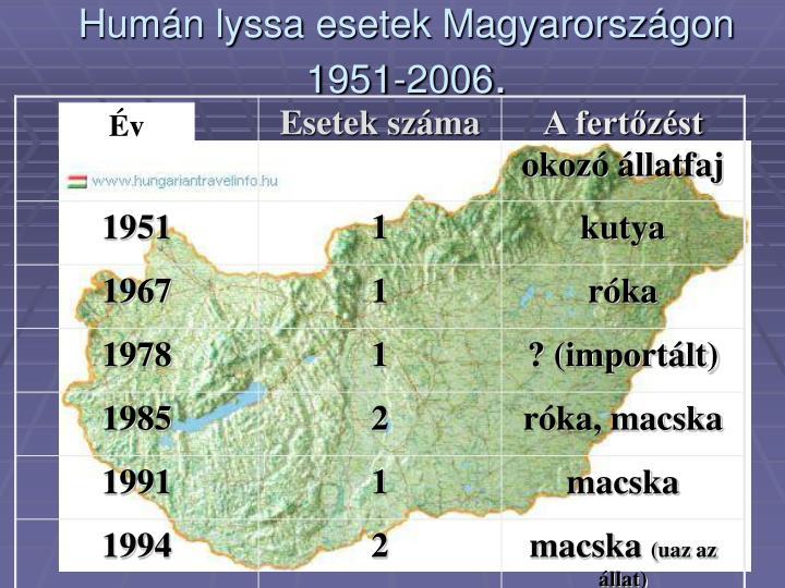 Humán lyssa esetek Magyarországon
