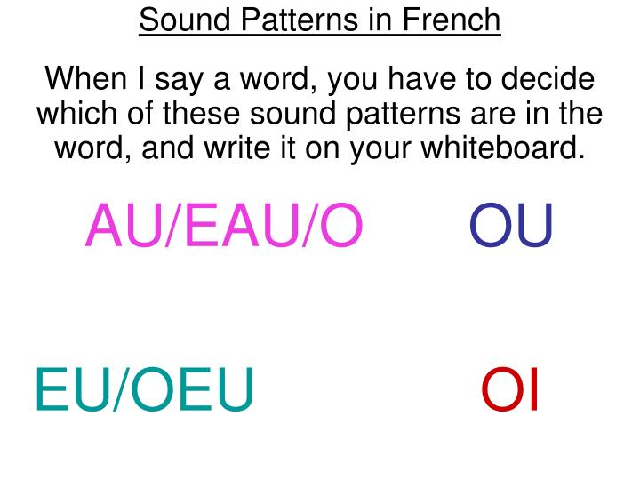 Sound Patterns in French