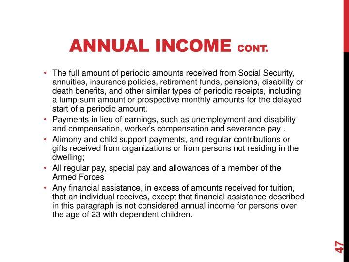 Annual Income