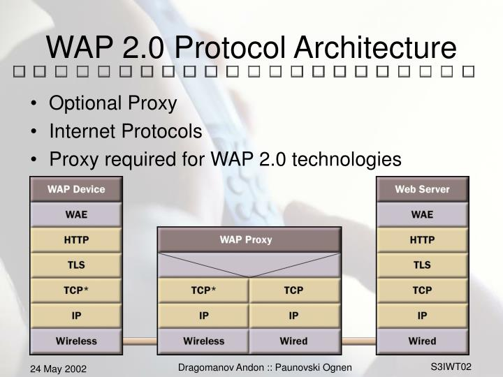 wap architecture The core interface of wap architecture is the wap datagram protocol, which  manages the transmission layer protocols of internet models and facilitates.