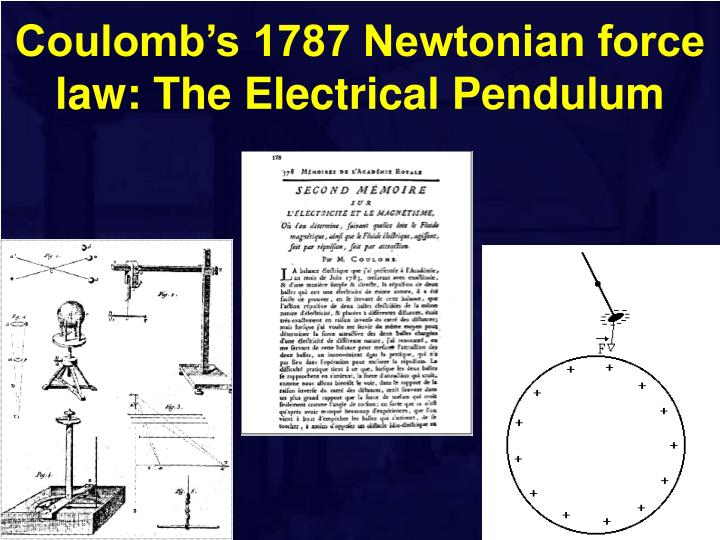 coulomb s 1787 newtonian force law the electrical pendulum