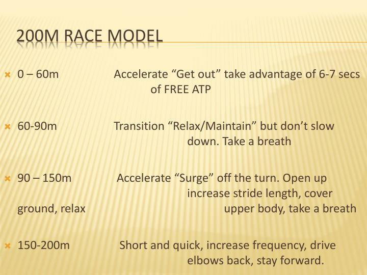 """0 – 60m Accelerate """"Get out"""" take advantage of 6-7 secs of FREE ATP"""