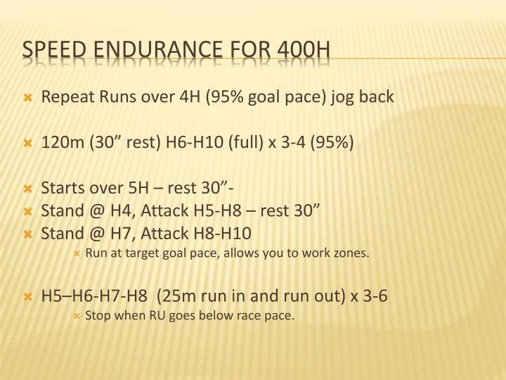 Repeat Runs over 4H (95% goal pace) jog back