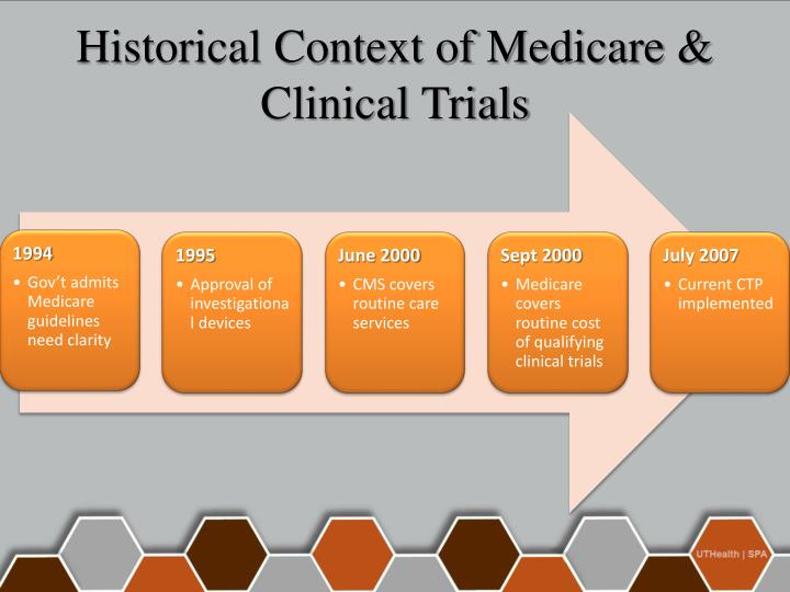 an analysis of the cancer clinical trials for medicare beneficiaries Out-of-pocket health care expenditure burden for medicare beneficiaries with cancer cancer clinical trials financial toxicity and cancer.