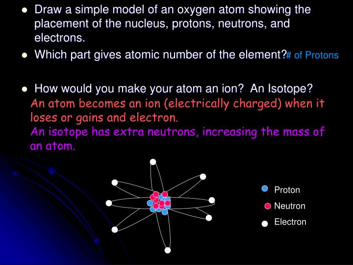 # of Protons