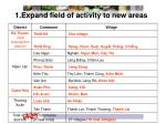 1 expand field of activity to new areas