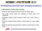 4 producing charcoal from luong by products