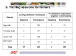 b training sessions for farmers