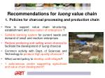 recommendations for luong value chain 1 policies for charcoal processing and production chain