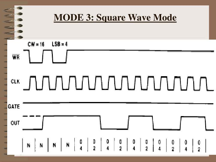 MODE 3: Square Wave Mode