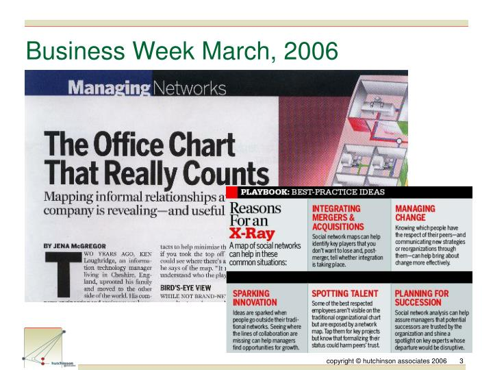 Business Week March, 2006