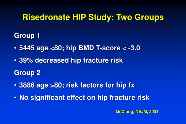 Risedronate HIP Study: Two Groups