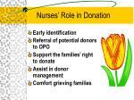 nurses role in donation