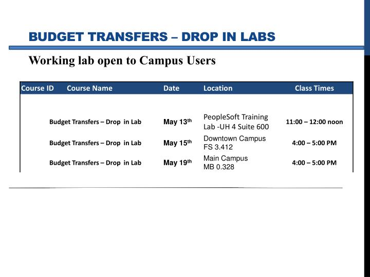 BUDGET TRANSFERs – Drop in Labs