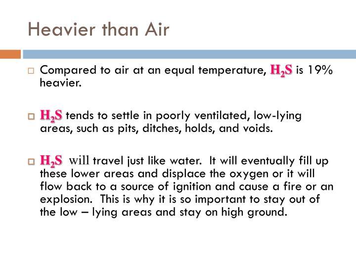 Heavier than Air
