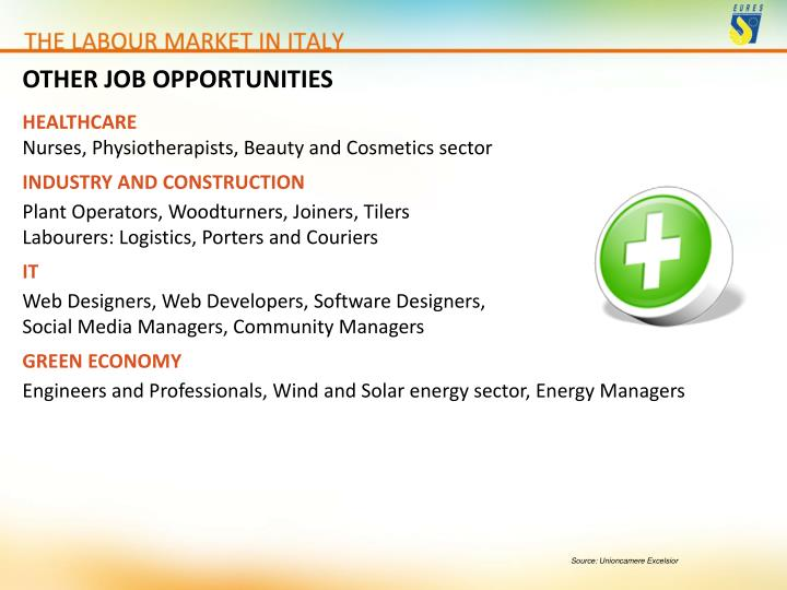 OTHER JOB OPPORTUNITIES