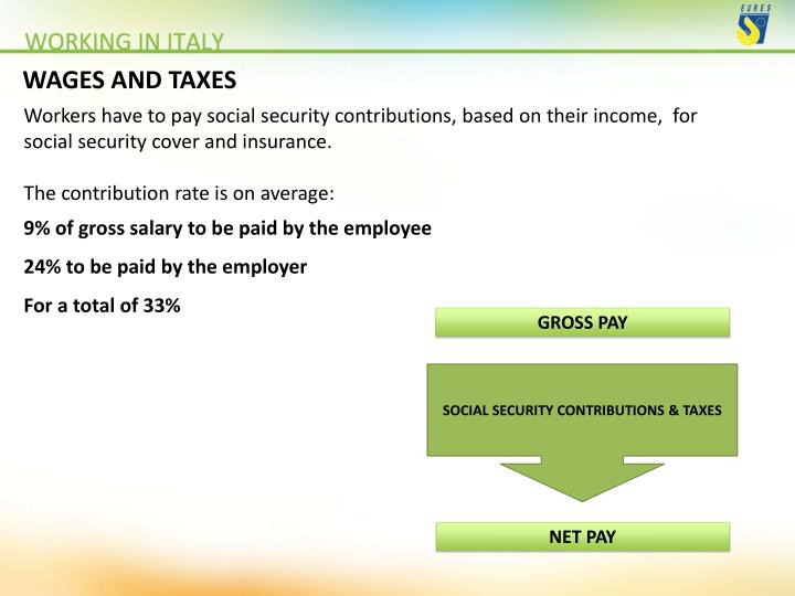 WAGES AND TAXES