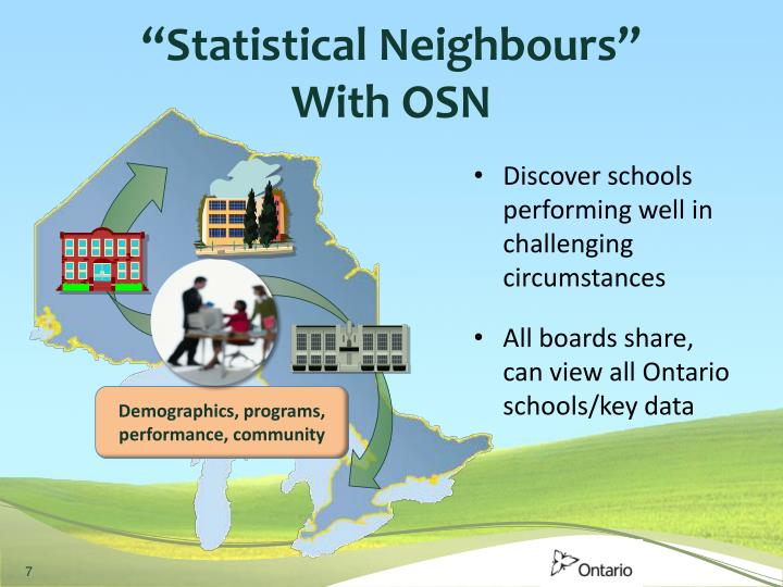"""""""Statistical Neighbours"""""""