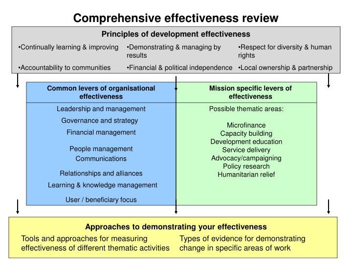 Comprehensive effectiveness review