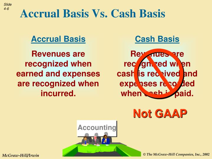 why do accrual basis financial statements provide more useful information than cash basis statements Accrual basis accounting provide more useful information because ituses the matching principle in which cost of one fiscal year ismatched with revenues of the same fiscal year which is easy tounderstand and more accurate as all information related to onefiscal year is provided as a single.